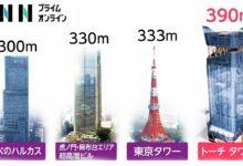 Photo of 東京駅前に390メートル 日本一高いビル コロナでオフィス需要変わる中 [新型コロナ]
