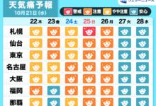 Photo of 「天気痛」(気象病)週間予報 東京など全国的に頭痛などの天気痛に注意 10月22日(木)〜10月28日(水) – ウェザーニュース