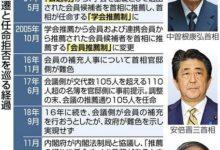 Photo of 学術会議の実態は?固定給、年金なし…自腹出張も:東京新聞 TOKYO Web