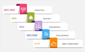 Photo of クロマトグラフィーアクセサリーおよび消耗品マーケット2020 |トップビジネスの成長戦略、技術革新、2028年までの展望の新たなトレンド – securetpnews