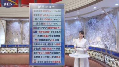 Photo of 8月14日のコロナ関連ニュースまとめ