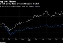 Photo of 花形運用者に共通点-テクノロジー株の売り継続を信じず – Bloomberg