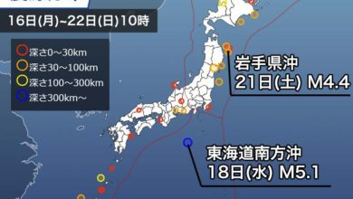Photo of 週刊地震情報 2020.11.22 18日(水)東海道南方沖の地震で異常震域 – ウェザーニュース