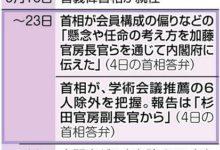 Photo of 学術会議6人除外、首相「杉田副長官から報告」:東京新聞 TOKYO Web