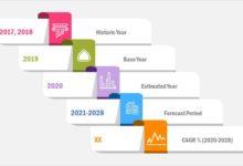 Photo of 組み込みダイパッケージングテクノロジー市場シェア、トップ企業、地域、アプリケーション、ドライバー、トレンド、2028年までの予測による成長 – securetpnews