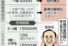 Photo of 児童手当、高所得世帯の廃止を検討 「夫婦の合計」に変更、対象絞り込む:東京新聞 TOKYO Web