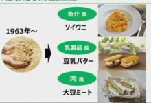 Photo of フードテックで「地球の持続可能性」をどう守るか–ニチレイや不二製油が語る – CNET Japan