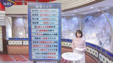 Photo of 8月24日のコロナ関連ニュースまとめ
