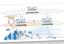Photo of 【プレスリリース】KDDIとパーソルプロセス&テクノロジー、ドローンの有人地帯における目視外飛行(レベル4)の実現を目指す運航管理機能の開発などの実証事業をNEDOから受託   DroneTribune (ドローントリビューン)