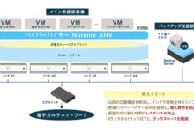 Photo of ネットワールド,佐賀県の嬉野医療センターが電子カルテ用仮想化基盤にNutanix Enterprise Cloud OSを採用