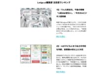 Photo of AIに関する最新ニュースやAI活用事例を知りたい方必見! Ledge.aiメルマガがリニューアル   Ledge.ai