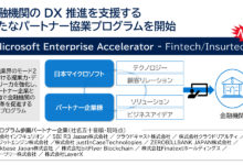 Photo of 日本マイクロソフトが金融機関向けDX支援策を発表 12社と共同でDX案件の創出を加速 – クラウド Watch