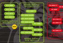 Photo of AMD、ついにハイエンドでも攻勢に。勢力図が一気に変わり激戦突入のビデオカードの実力チェック! – PC Watch