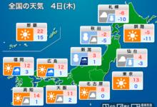 Photo of 明日2月4日(木)の天気 東京など関東は春一番の可能性 東北は大雪に警戒 – ウェザーニュース