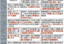 Photo of 【独自】改正コロナ関連法どう運用する? 首都圏8都県の知事に聞いてみたら…「罰則」適用に慎重な意見:東京新聞 TOKYO Web