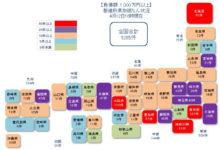 Photo of 新型コロナ/経営破たん計1265件、飲食業228件・アパレル110件   流通ニュース