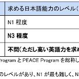Photo of 2022年9月より新しい外国人留学生受け入れ制度「Rikkyo Study Project」を開始 募集用ウェブサイトを4月16日にオープン – 大学プレスセンター