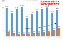 Photo of 【月間総括】「モンスターハンターライズ」の成功から見るカプコンの経営戦略 – GamesIndustry.biz Japan Edition