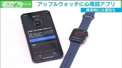 Photo of つまみに指先30秒 アップルウォッチに心電図アプリ(2021年1月27日)