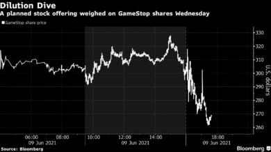 Photo of ゲームストップ新CEOにアマゾン出身者-新株計画で株価下落 – Bloomberg
