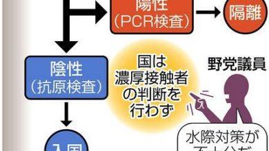 Photo of 濃厚接触者の認定、自治体任せ 東京五輪ウガンダ選手団にコロナ陽性者、他選手は大阪へ 野党「無策に等しい」:東京新聞 TOKYO Web