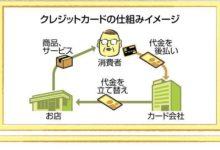 Photo of <18歳成人 マネー学園>クレジットカード編 (1)仕組みと歴史 :東京新聞 TOKYO Web