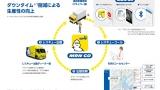 Photo of ミシュランと富士運輸、ミシュランレスキューネットワーク(MRN)をDX化した「MRN GO(エムアールエヌ ゴー)」を共同開発   日本ミシュランタイヤ