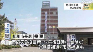 Photo of 旭川市長選挙 26日投票 衆議院選挙前哨戦で結果注目|NHK 北海道のニュース