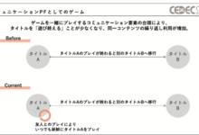 Photo of コロナ禍で「お家時間」が増えたゲーム市場から見えたユーザの変化―ゲームは新たなコミュニケーションプラットフォームに?【CEDEC2021】 | GameBusiness.jp