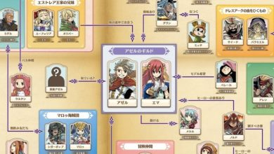 "Photo of ASCII.jp:アスキーゲーム:新作スマホRPG『ゲート オブ ナイトメア』総勢50名以上の""ゲトメア登場人物相関図""が公開!"